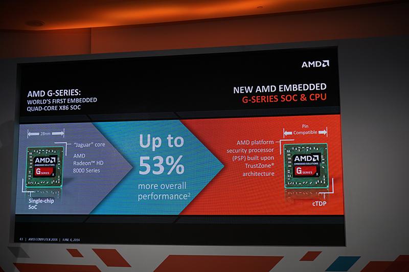 新世代Gシリーズの特徴。従来製品とピン互換だが、53%の性能向上が見込める