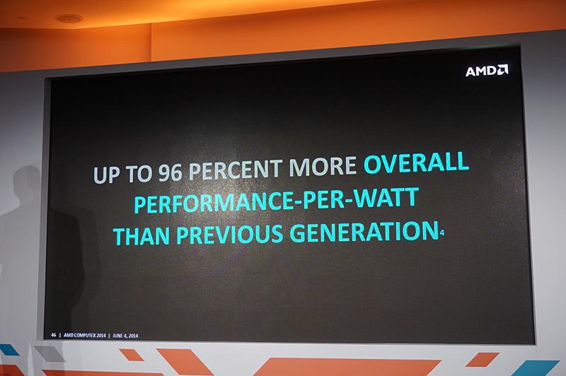 cTDPなどの採用により従来世代と比べて電力性能比が96%向上している
