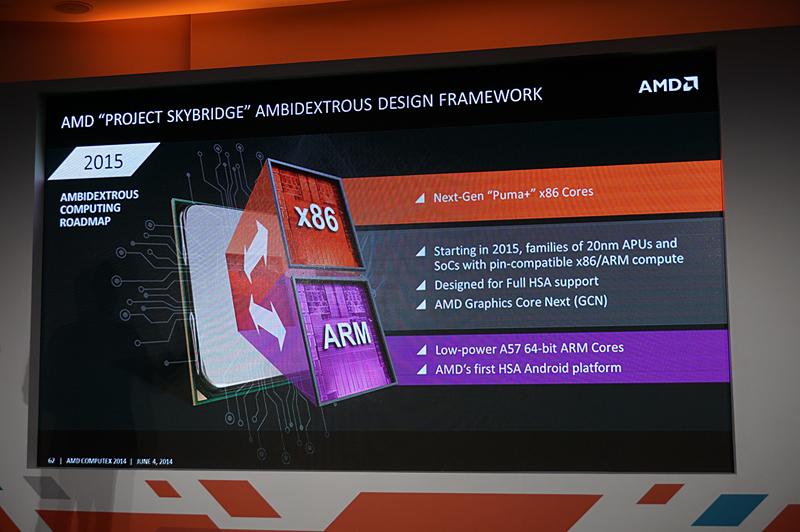 Project SkyBridgeではx86のSoCとARMがピン互換で提供される。2015年に登場するSkyBridgeのARM製品で、AMDは初めてAndroidをサポートすることになる