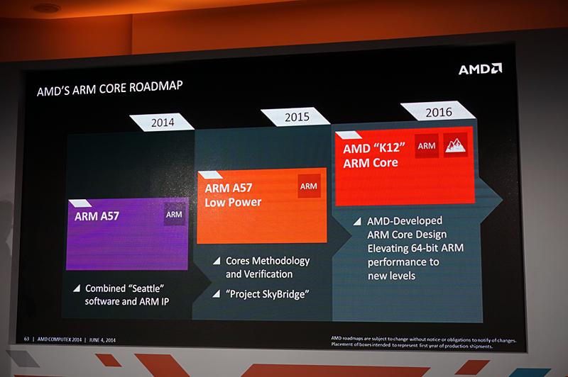 2015年に登場するSkyBridge向けのARM SoCではARMが設計したCortex-A57が採用されるが、2016年にはAMDが自社設計するK12が64bit ARMプロセッサデザインとして登場する