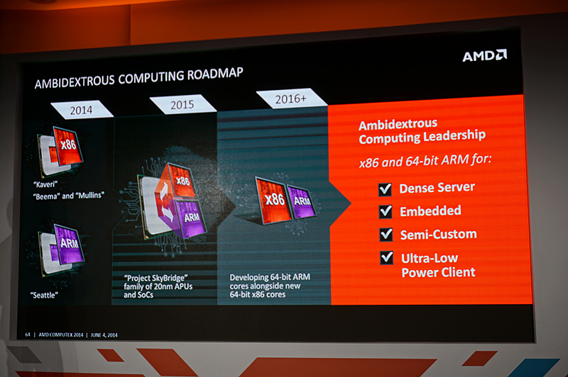 IntelがARMのライセンシでは無い以上、x86とARMをピン互換で提供できるのはAMDだけのアドバンテージになる