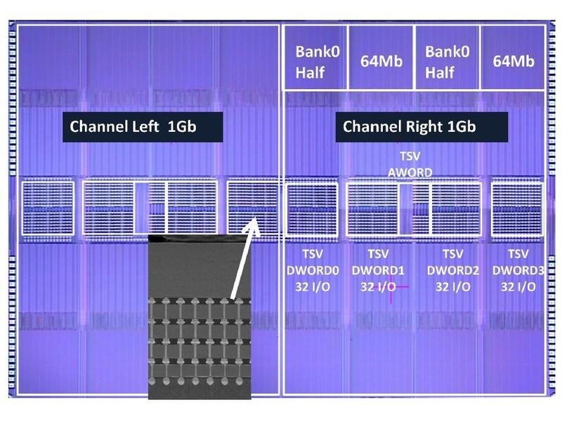 開発したHBM DRAMのシリコンダイ写真。シリコンダイの中央を左右に貫くように、TSV電極群がレイアウトされている