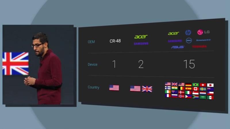 Google I/OでのChromebookに関するスライド