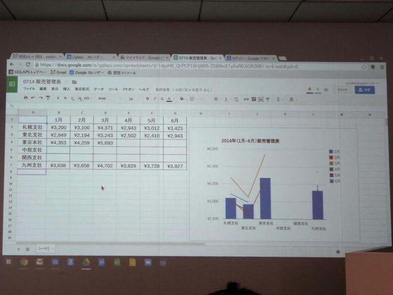 OfficeファイルはGoogle Driveの「ドキュメント」や「スプレッドシート」を利用して開け、編集もできる