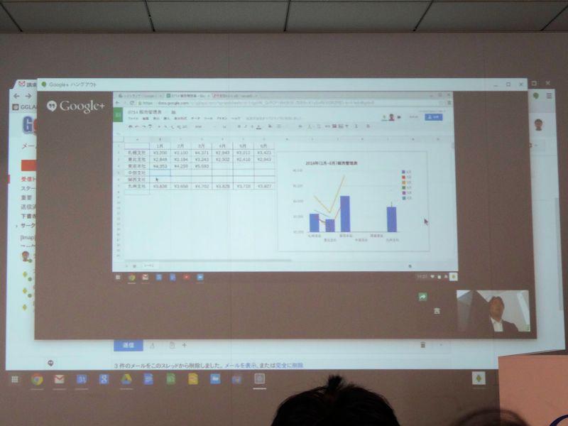 Google+ハングアウトでのビデオ会議。Chromebookの画面を共有することもできる