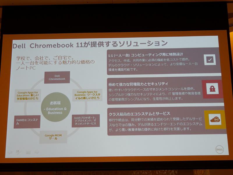 Chromebook 11によるソリューションの提案