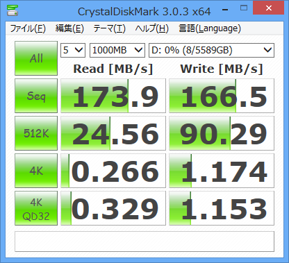 WD Red 6TB CrystalDiskMark