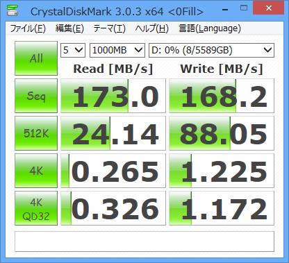 WD Red 6TB CrystalDiskMark 0fill