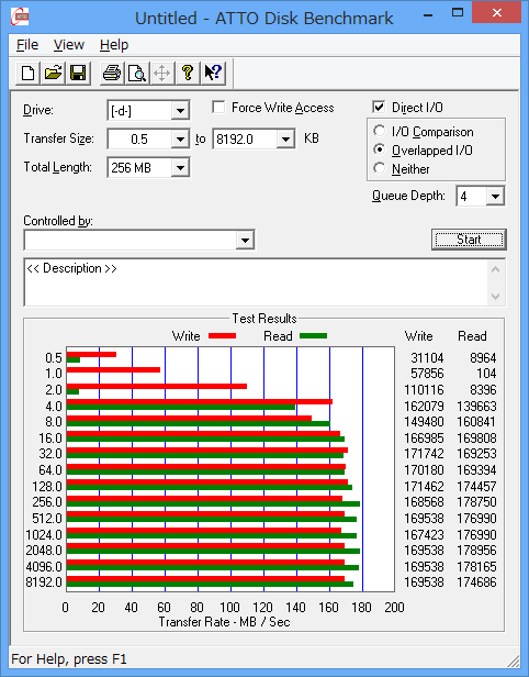 WD Red 6TB ATTO Disk Benchmark
