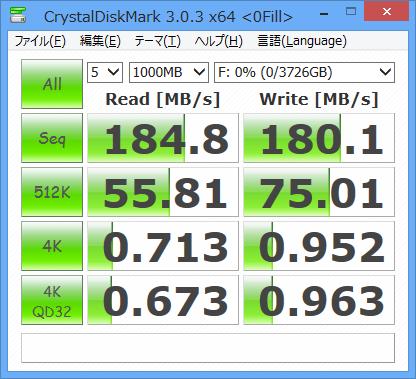 WD Red Pro 4TB CrystalDiskMark
