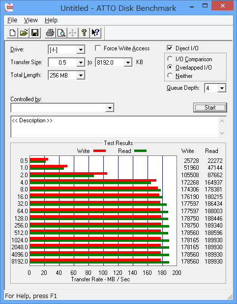 WD Red Pro 4TB ATTO Disk Benchmark