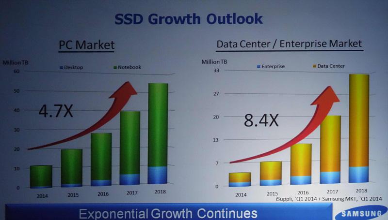 Jim Elliott氏(Corporate VP - Marketing, Samsung Semiconductor)