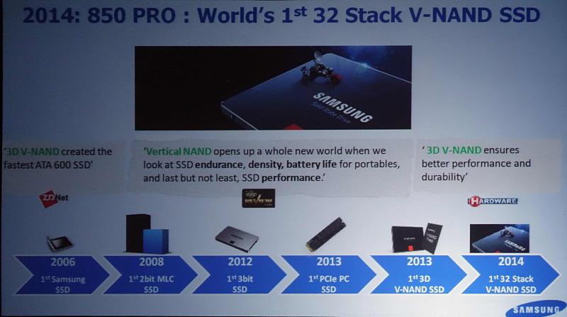 市場をリードするSamsungのSSD技術