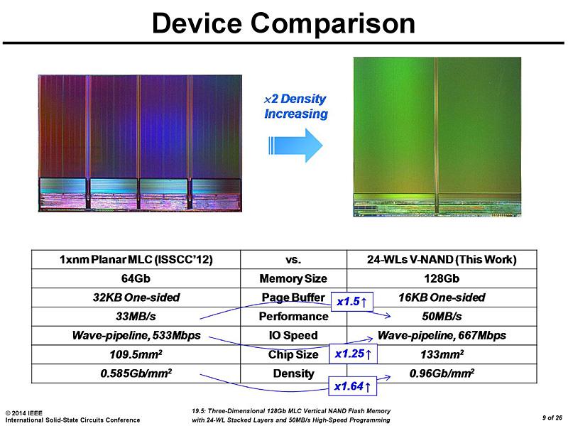 ISSCC 2014で示された2D NANDとV-NANDの比較