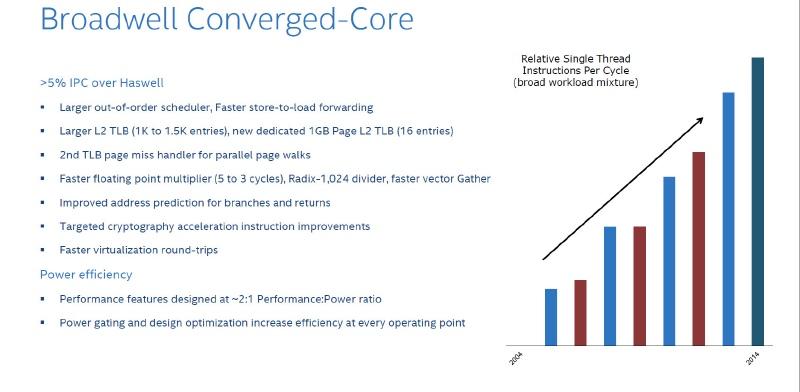Core Mのプロセッサの改良点を示すスライド(出典:Intel)