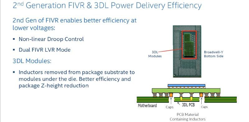 高さの実現に貢献しているのは3DLモジュール。基板側の穴とあわせて装着することで、SoCパッケージの高さを削減できている(出典:Intel)