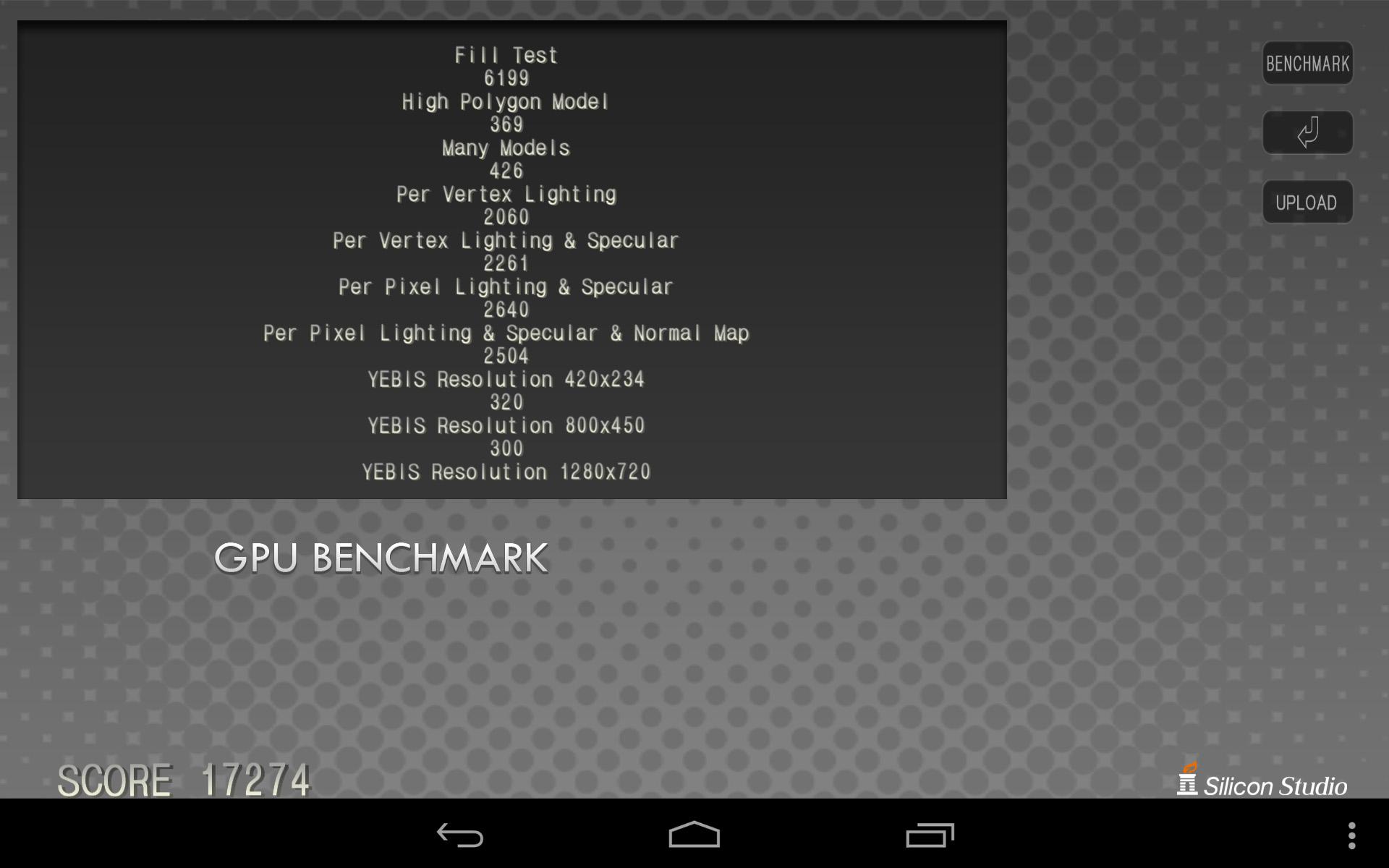 GPU BENCHMARK。スコアは6199/369/426/2060/2261/2640/2504/320/300/195