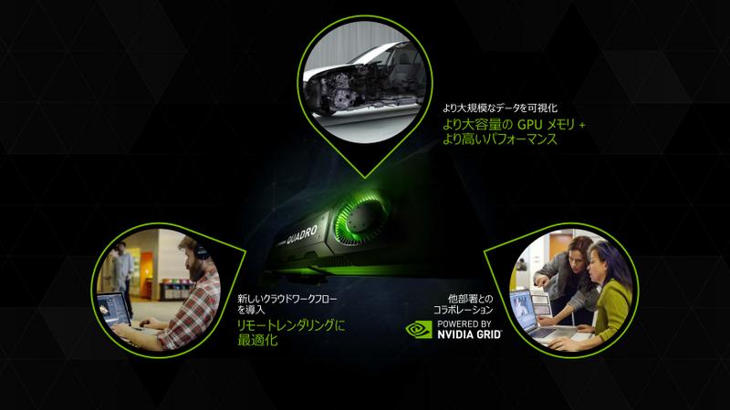 NVIDIAではさまざまな業界におけるビジュアルコンピューティングの中心にQuadroを据える考え