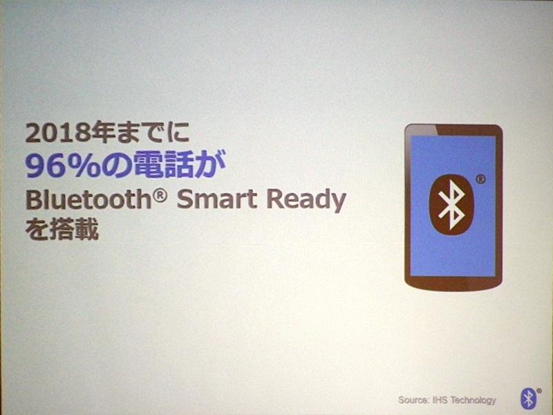 2018年には市場の96%の電話がBluetoothを搭載すると見られる