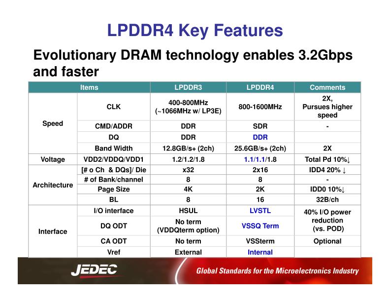LPDDR4とLPDDR3の比較(Mobile Forum 2013のプレゼン資料より)