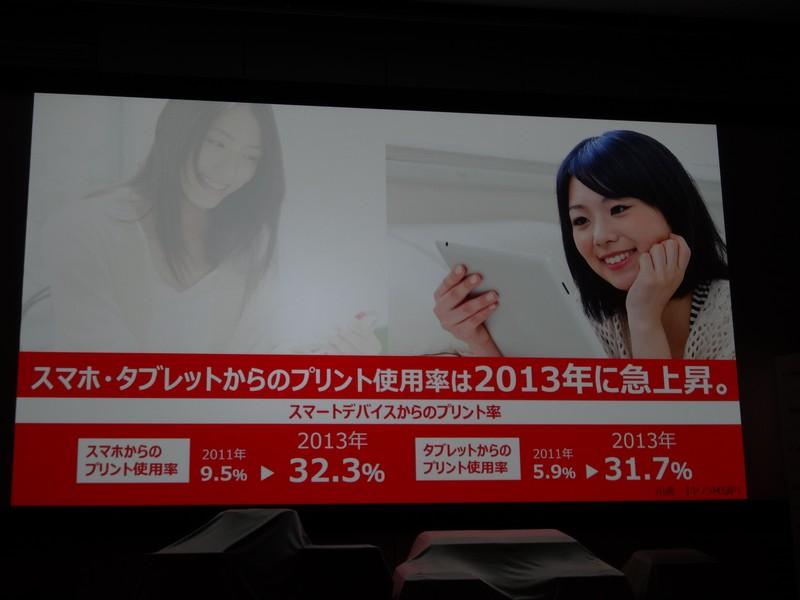 スマートフォン、タブレットともに、これらのデバイスからの印刷経験者が急増