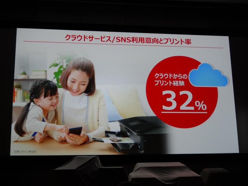 クラウドやSNSのコンテンツを印刷する人も増えている
