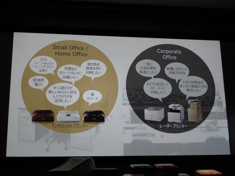 SOHO、大企業別にニーズは異なるため、それぞれに合った製品展開が必要