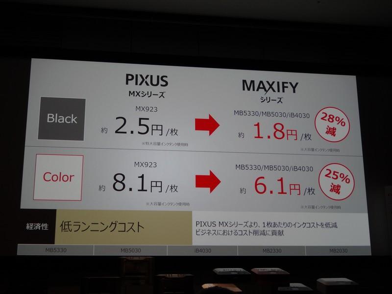 大容量インクタンク時の比較で、従来モデルのMX923に比べてカラー/モノクロとも20%以上のランニングコスト低減