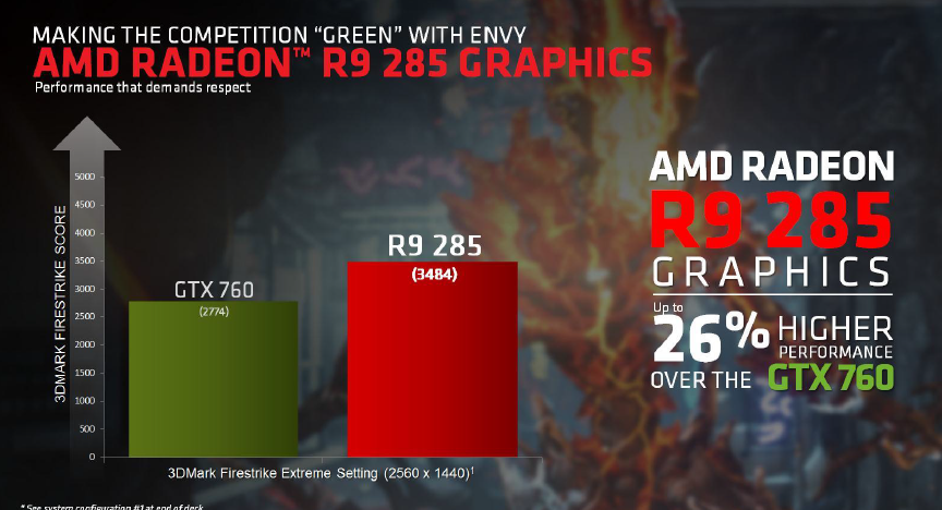 GeForce GTX 760との3DMark FireStrikeの比較
