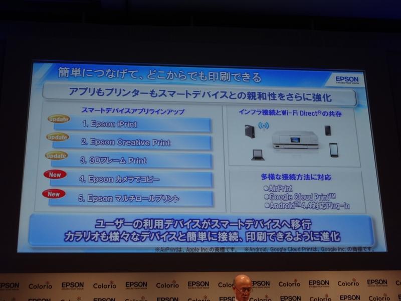 スマートフォン連携の新機能をまとめたスライド
