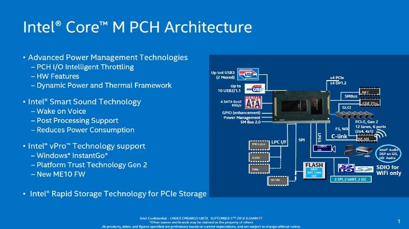 Core Mのチップセット。消費電力が削減されているほか、新しいオーディオDSPが採用されている