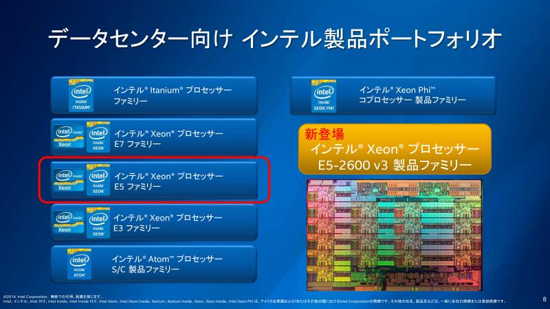 「Intel Xeon E5-2600 v3」ファミリ