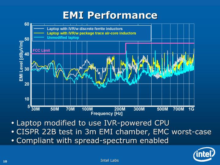 Intelが4年前にパッケージトレースインダクタのEMI特性を説明したスライド