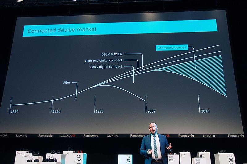 パナソニックが2014年以降に大きく拡がると予想するConnected Devicesの製品カテゴリに位置する