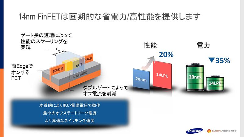 SamsungとGLOBALFOUNDRIESのFinFETプロセス技術の説明