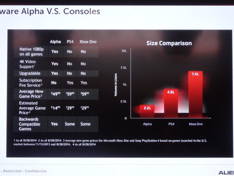 PS4、Xbox Oneとの比較その1