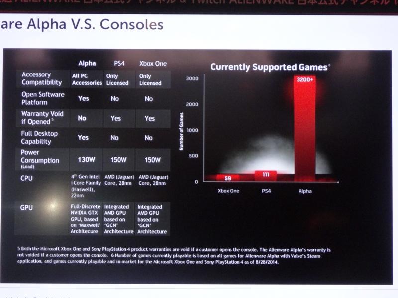 PS4、Xbox Oneとの比較その2