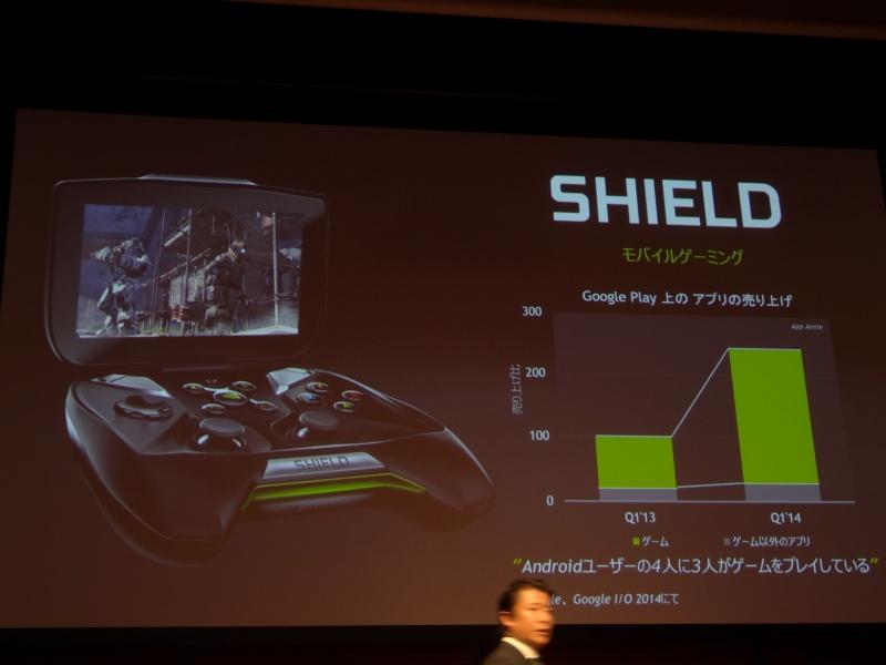 初代SHIELD投入以降、Androidにおけるゲームアプリの売り上げは急成長