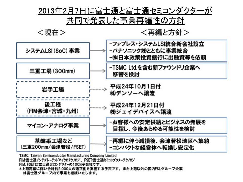 2013年2月7日に発表された半導体事業再編成の方針。同日付けの発表資料から引用したもの