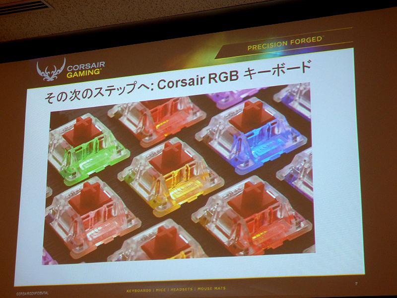 ZF Electronicsと共同開発したCherry MX RGB