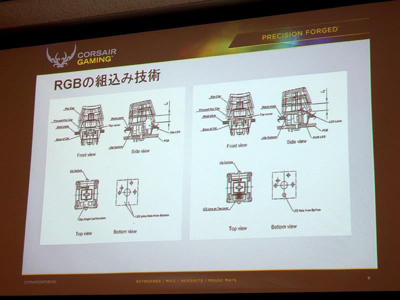 一般的なCherry MXとほぼ共通であるが、LED周りの設計は完全に異なる