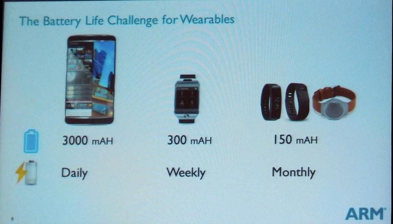 ARM Techconで示されたウェアラブルのバッテリと駆動時間のレンジ