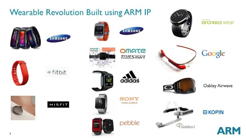 ARMが示すウェアラブルの3レベルの市場