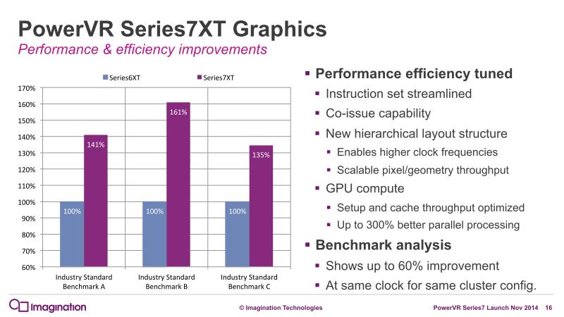 6クラスタ同士のSeries6とSeries7を比較したグラフ