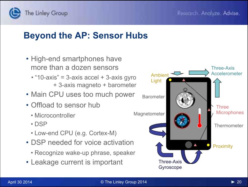 Linley Tech Mobile Conference 2014のキーノートスピーチで示されたセンサーハブの重要性