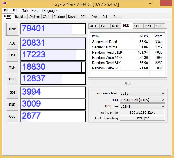 CrystalMarkの結果。ALU 20831、FPU 17223、MEM 18830、HDD 12837、GDI 3994、D2D 3009、OGL 2677