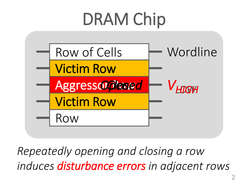 ISCA 2014で発表された「Flipping Bits in MemoryWithout Accessing Them: An Experimental Study of DRAM Disturbance Errors」