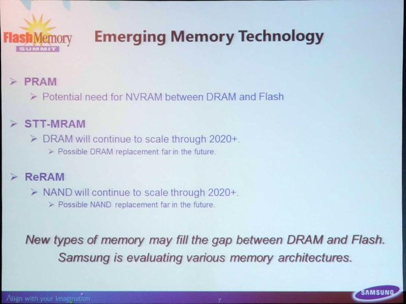 DRAMのスケーリングが10nmプロセス以下まで継続するとするSamsungのスライド