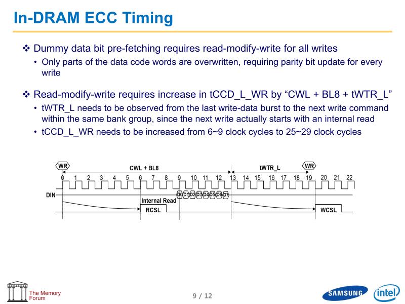 SamsungのThe Memory Forumの「Co-Architecting Controllers and DRAM to Enhance DRAM Process Scaling」のIn-DRAM ECCに関するスライド