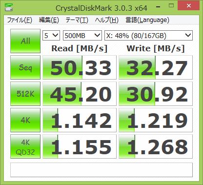 11ac-1.3Gbps時のCDM速度測定結果